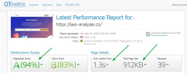 SEO Analyzer WordPress Optimization